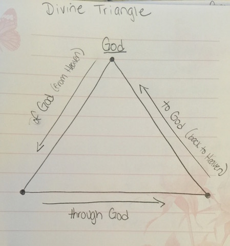 Divine Triangle copy.jpg